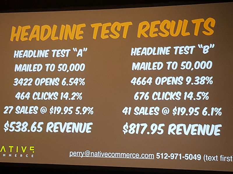 Triple revenue email marketing split testing