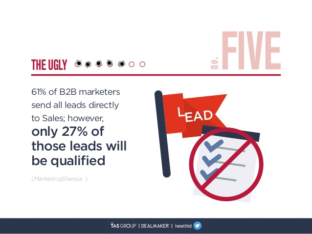 separate qualified leads with crm