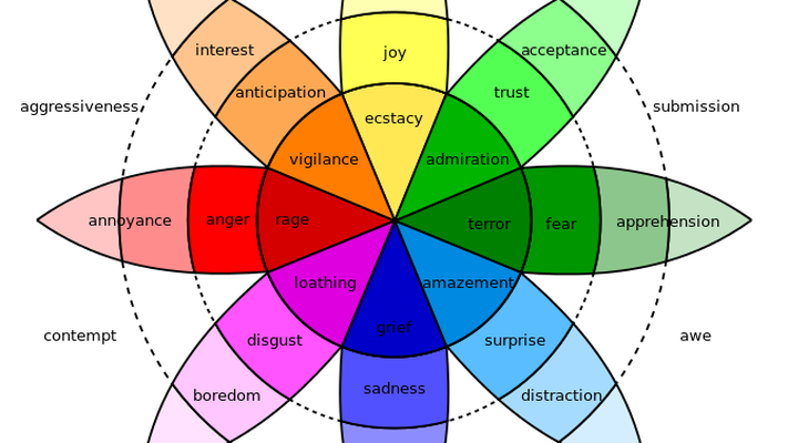 Color and emotions