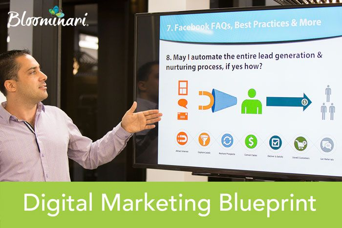 Digital Marketing Blueprint Bloominari