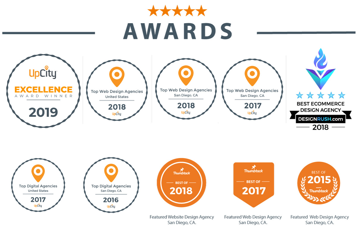 San Diego best digital marketing agency 2018 and 2019