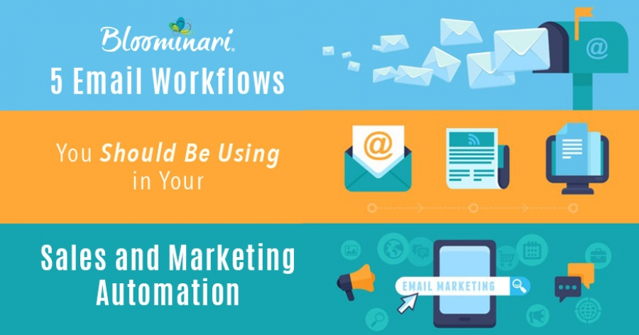 Email Campaign | Marketing Automation - Aritic PinPoint